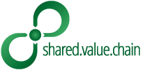 shared.value.chain